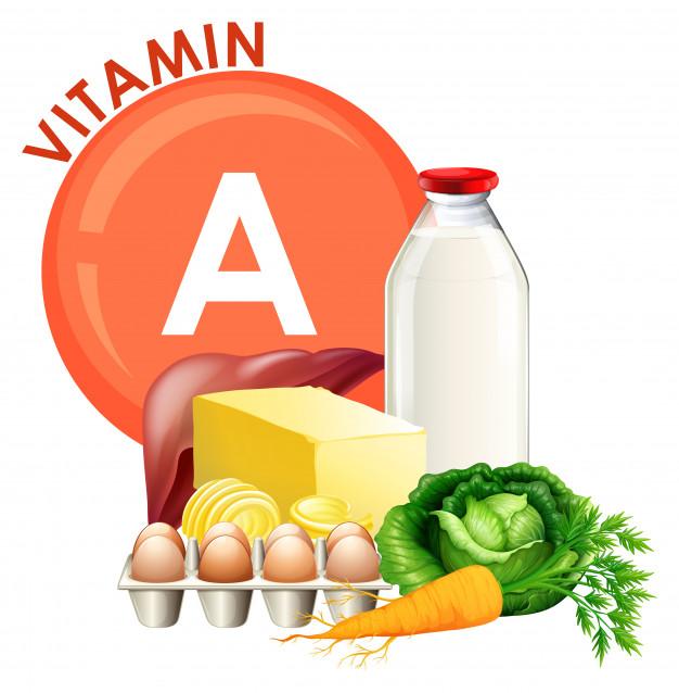 witamina a co zawiera jakie jedzenie co daje